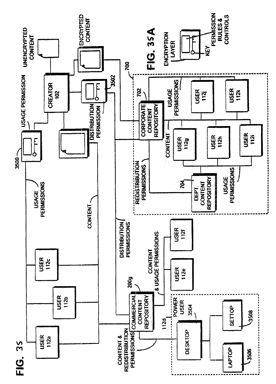 Ep0861461b1 Systeme Und Verfahren Fr Ein Sicheres Voice Scrambler Disguiser Circuit Diagram Bertragungsmanagement Elektronischerrechtsschutz Google Patents