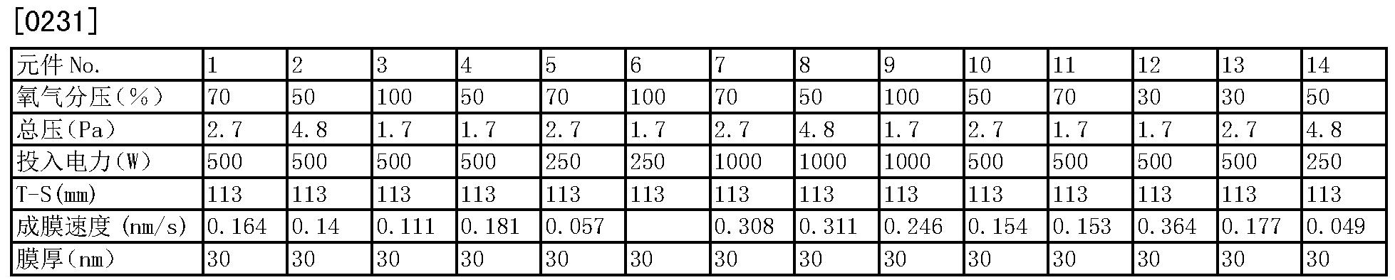Figure CN103314462BD00221