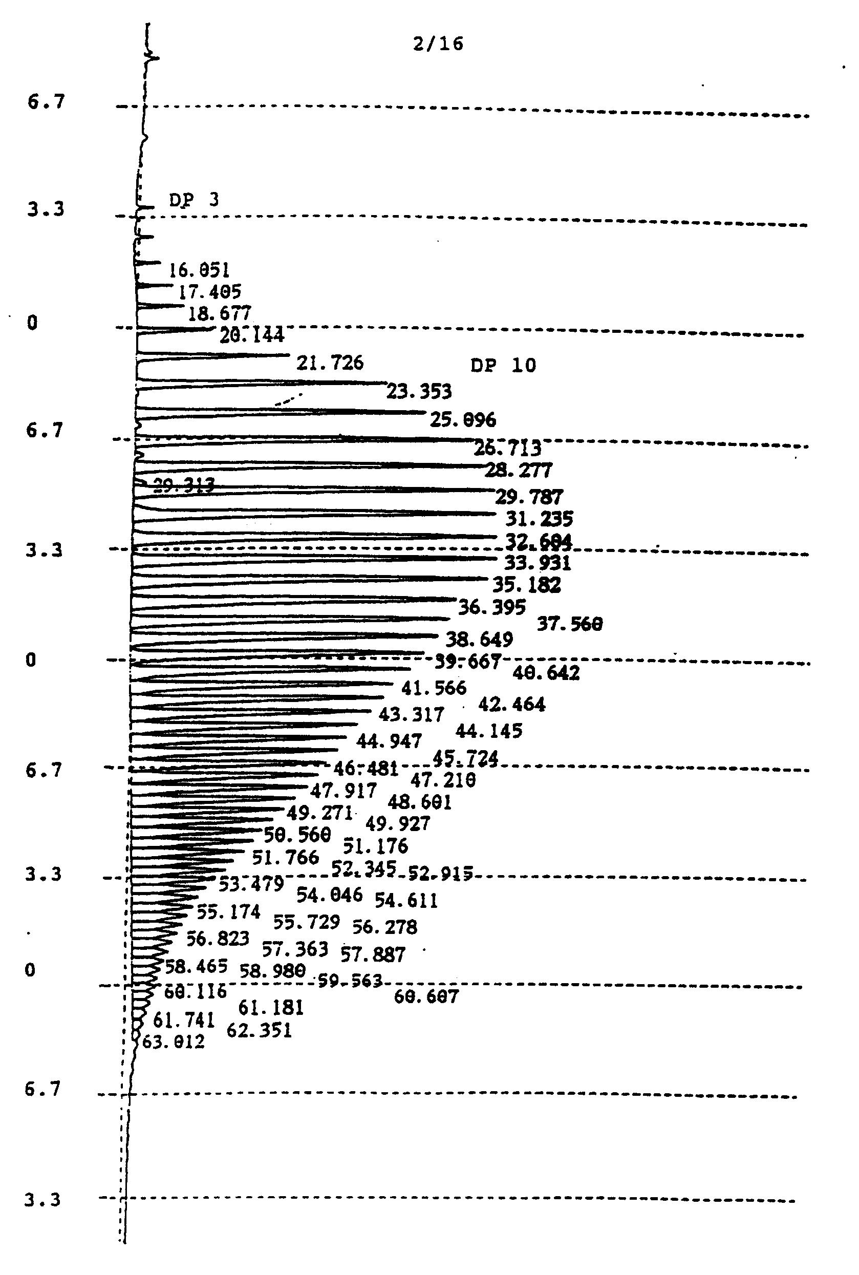 KR100374233B1 - Disperse composition - Google Patents