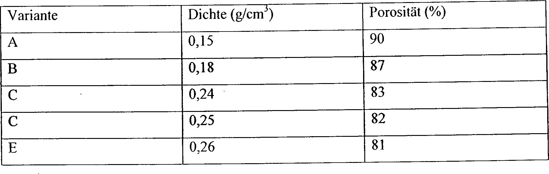 Figure 00080001