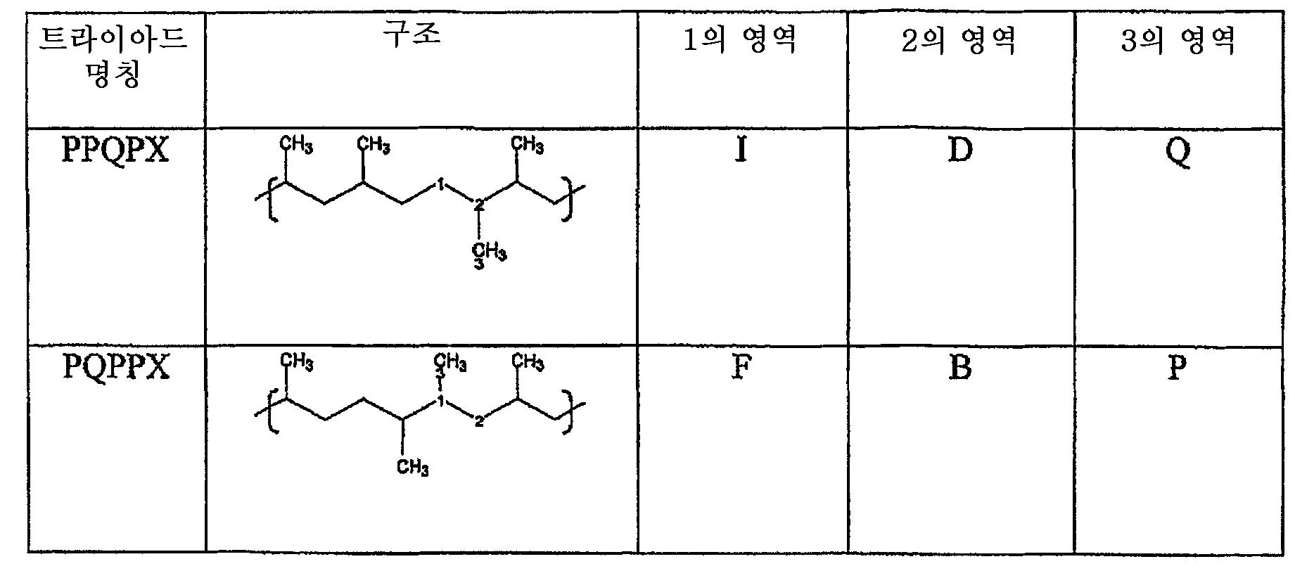 Figure 112008036650125-pct00005