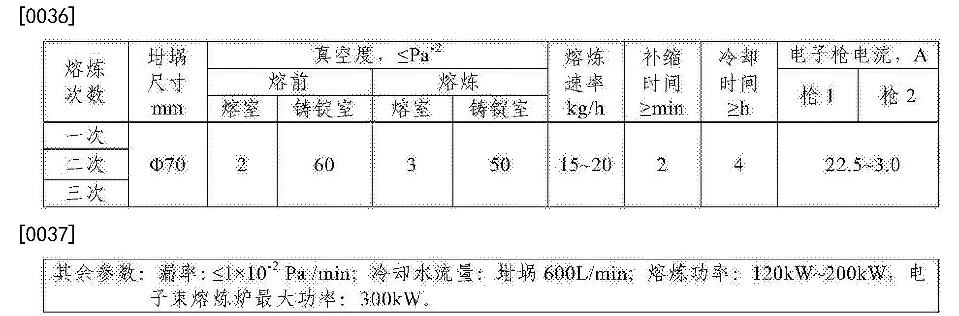 Figure CN106391747AD00071