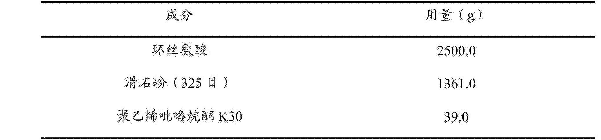 Figure CN105476976BD00281