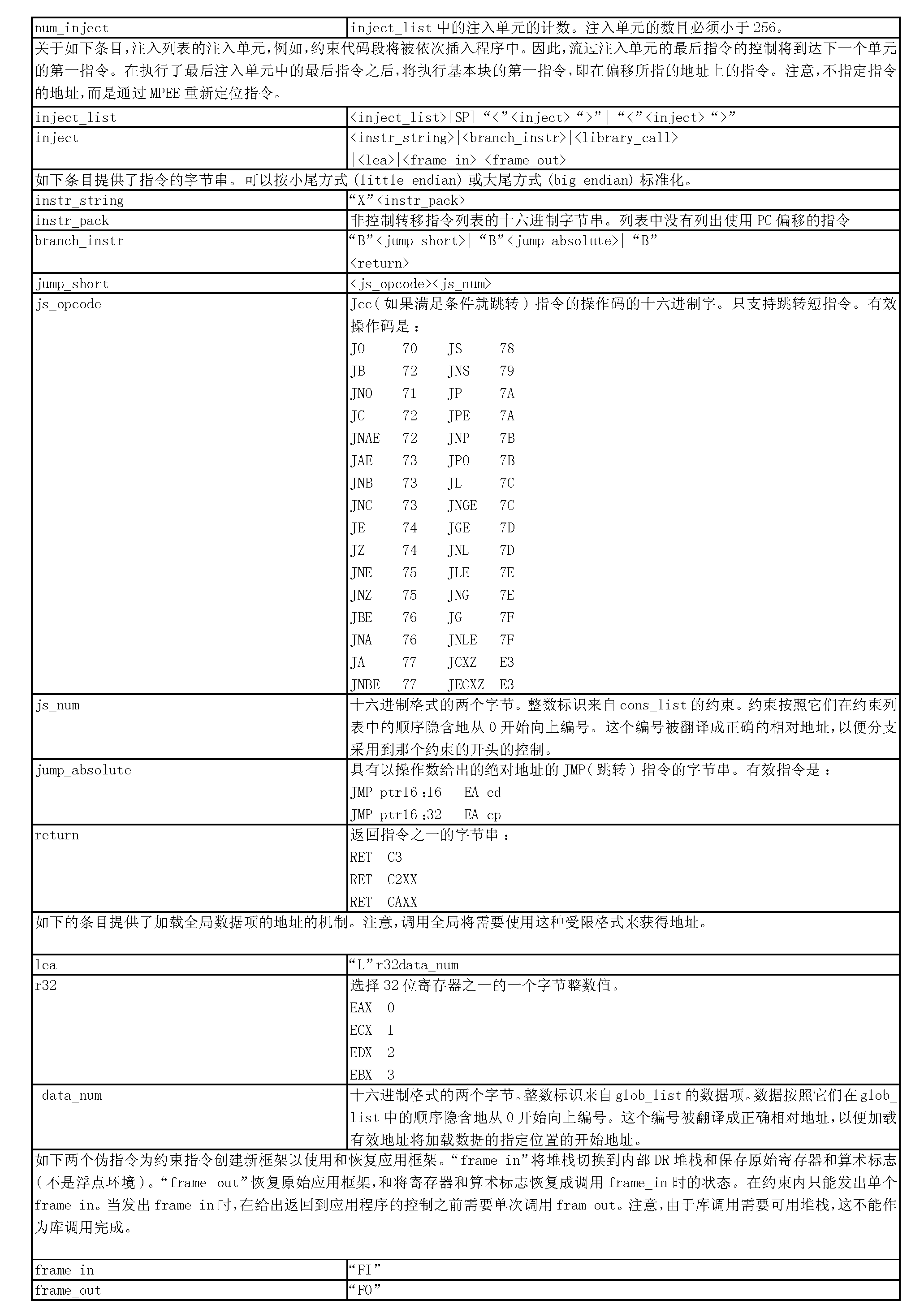 Figure CN101278260BD00201