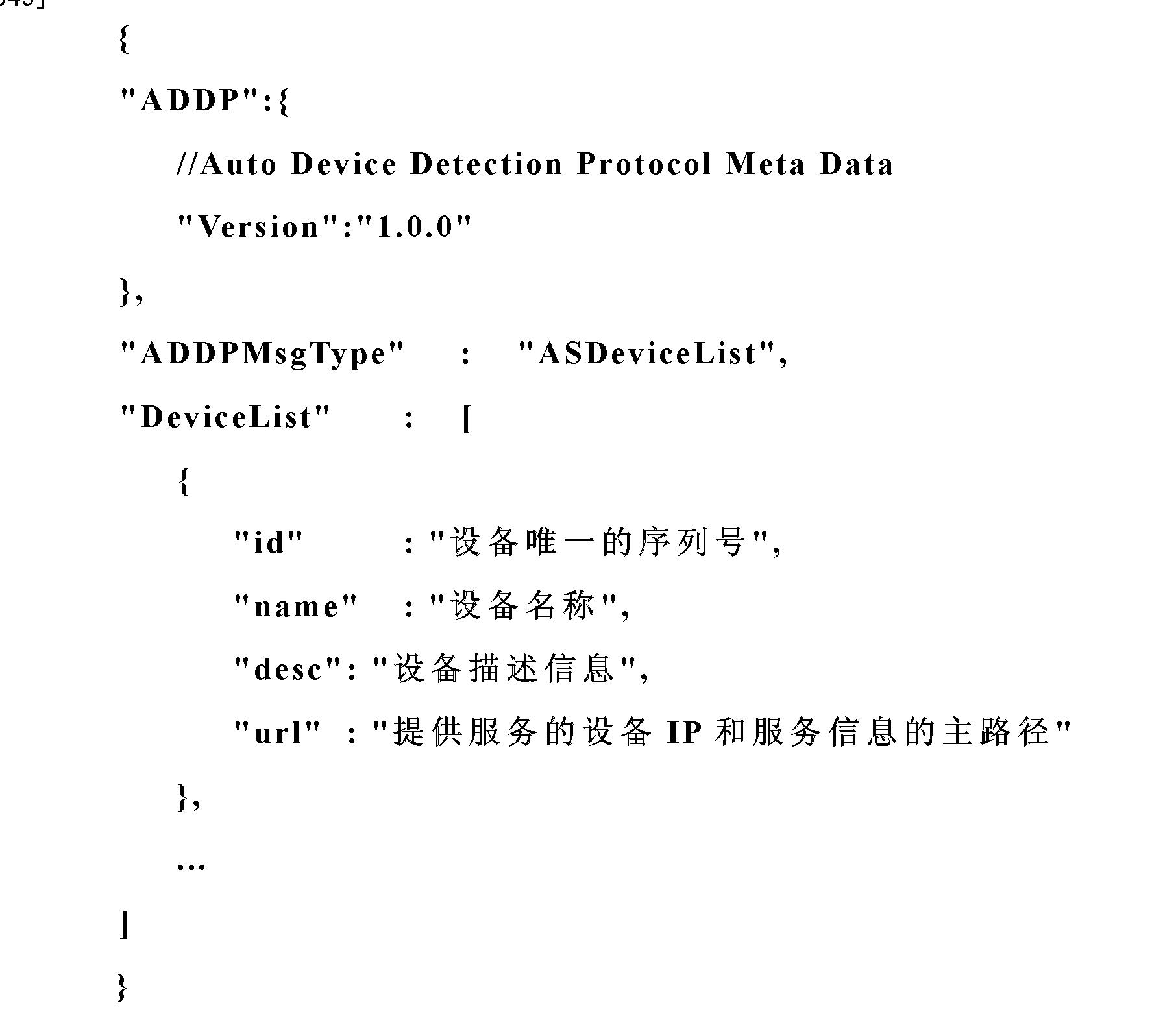 Figure CN102130807AD00092