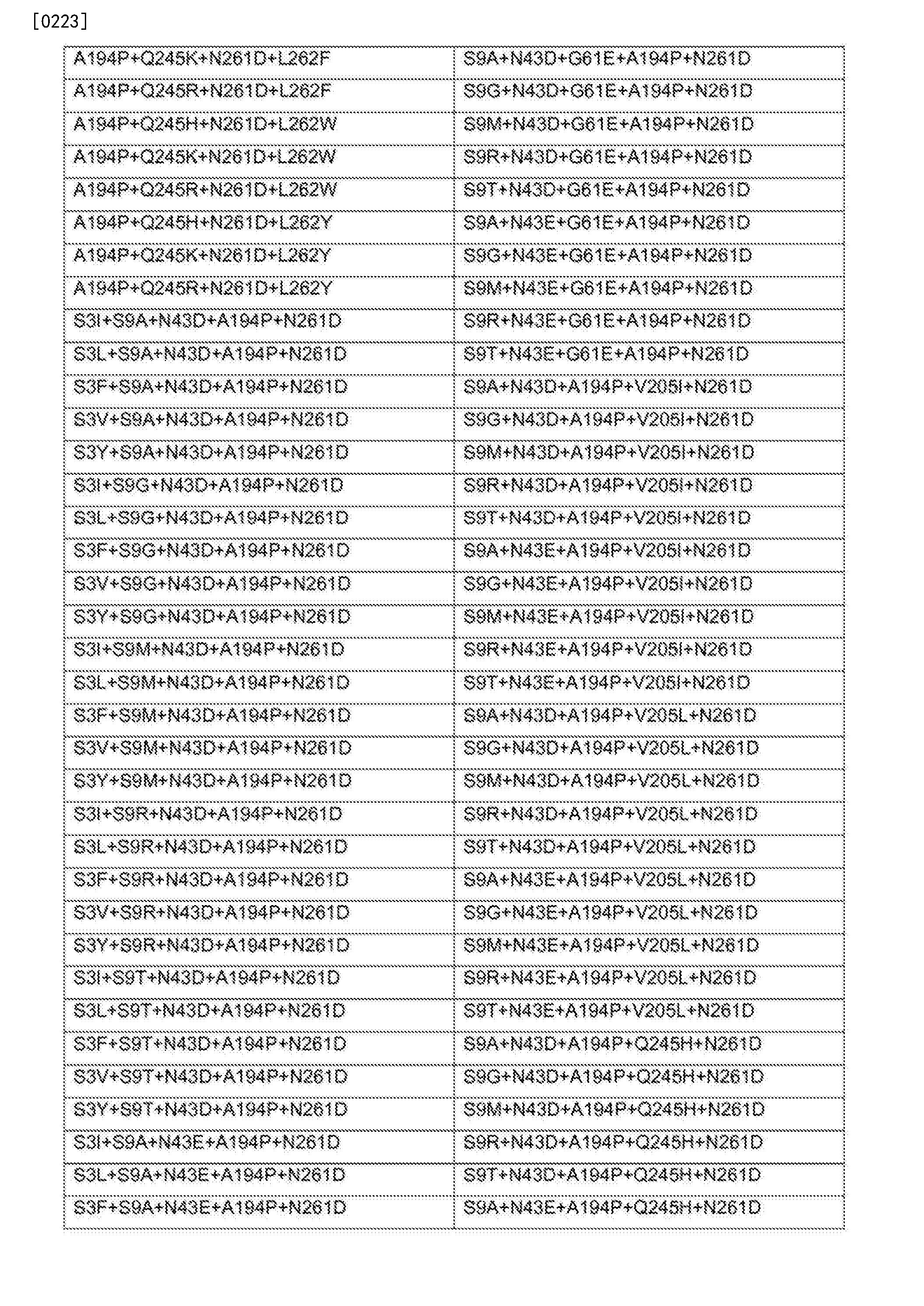 Figure CN105874067AD00311