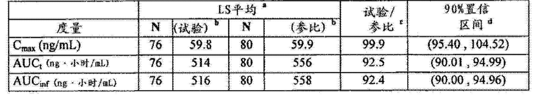 Figure CN102743355BD01741