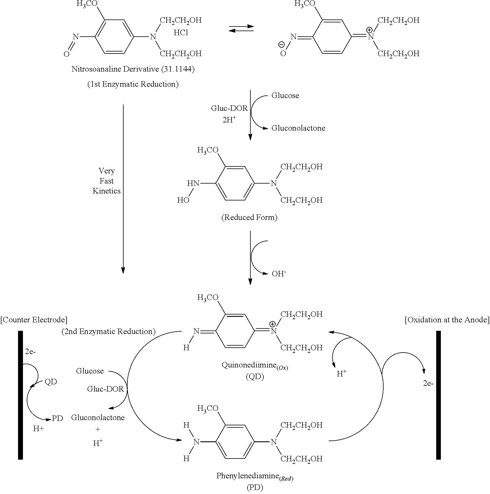 Figure US07892849-20110222-C00001