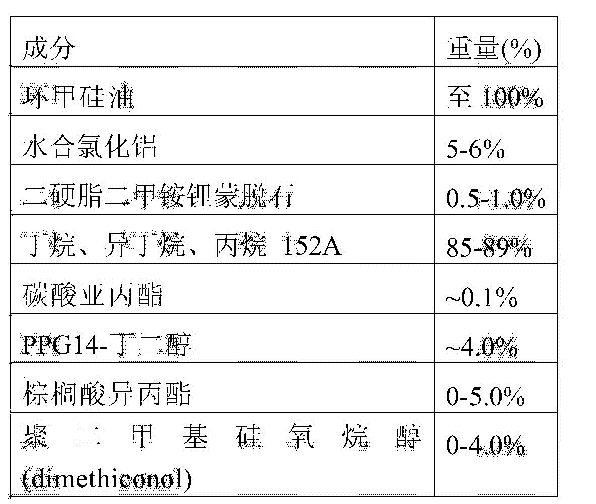 Figure CN104560398AD00241