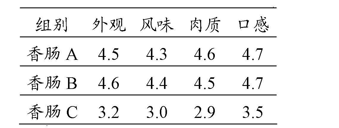 Figure CN102090658BD00091
