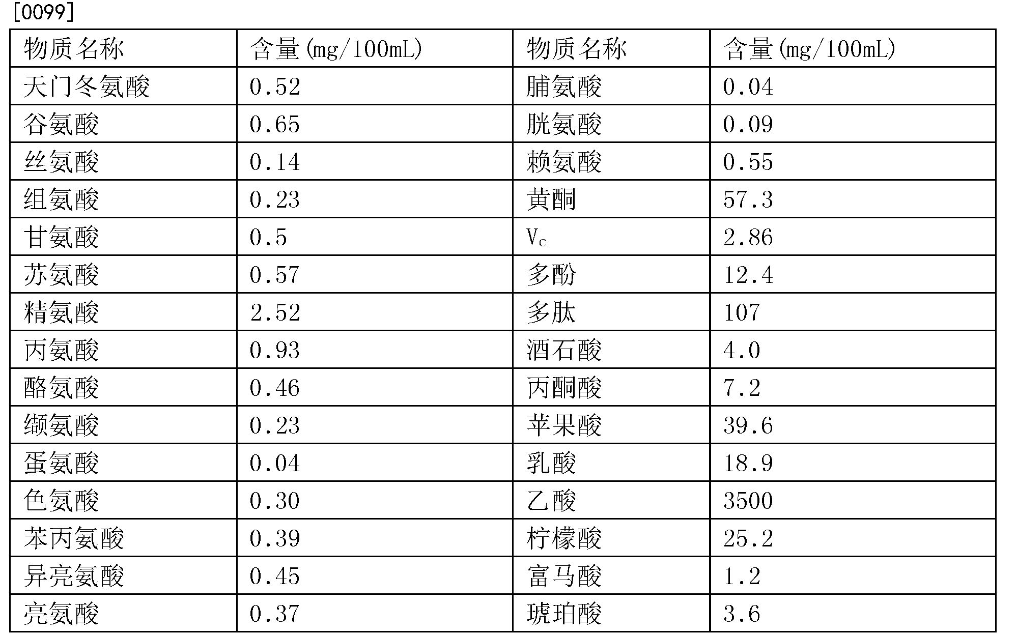Figure CN107201300AD00081
