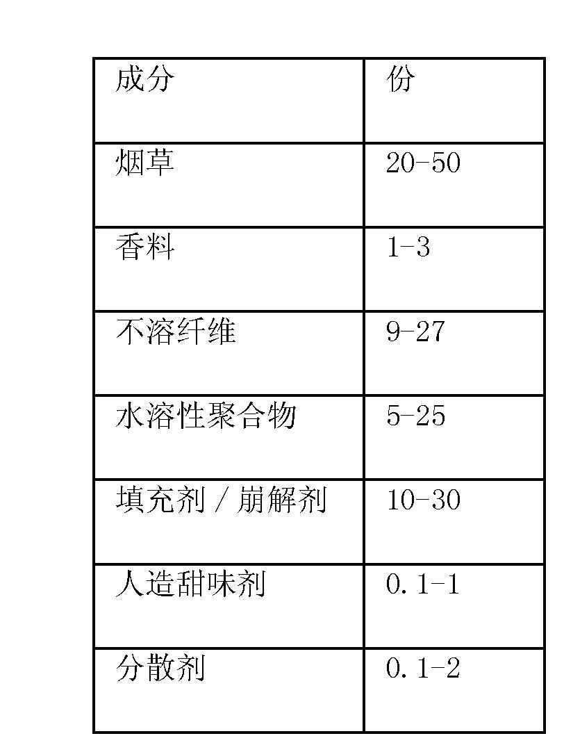 Figure CN102669810BD00083