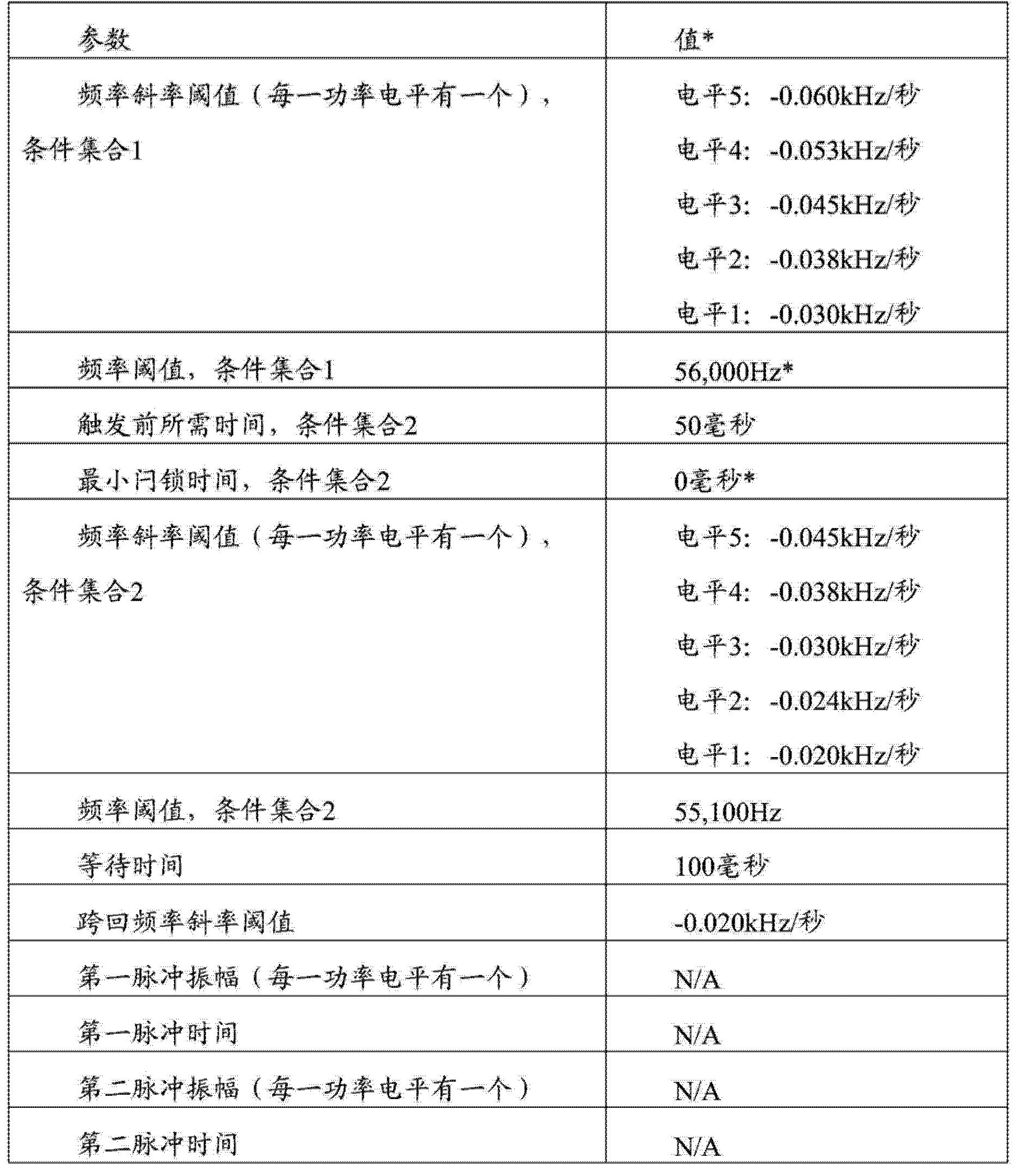 Figure CN104363844AD00561