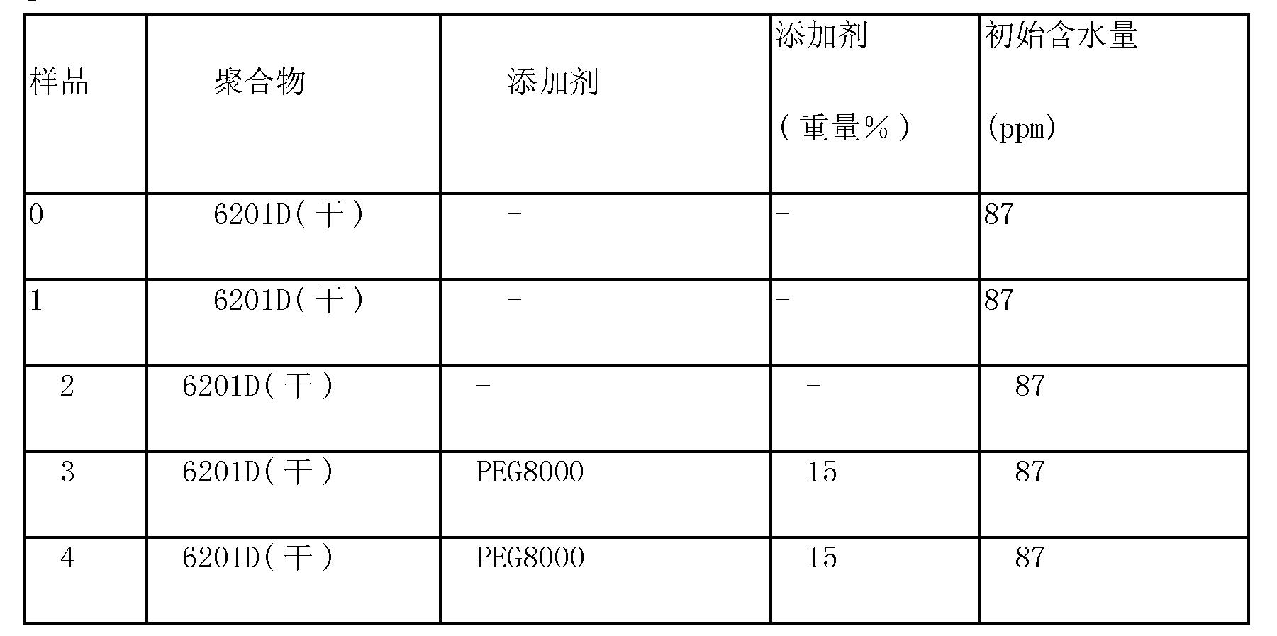 Figure CN101563391BD00181