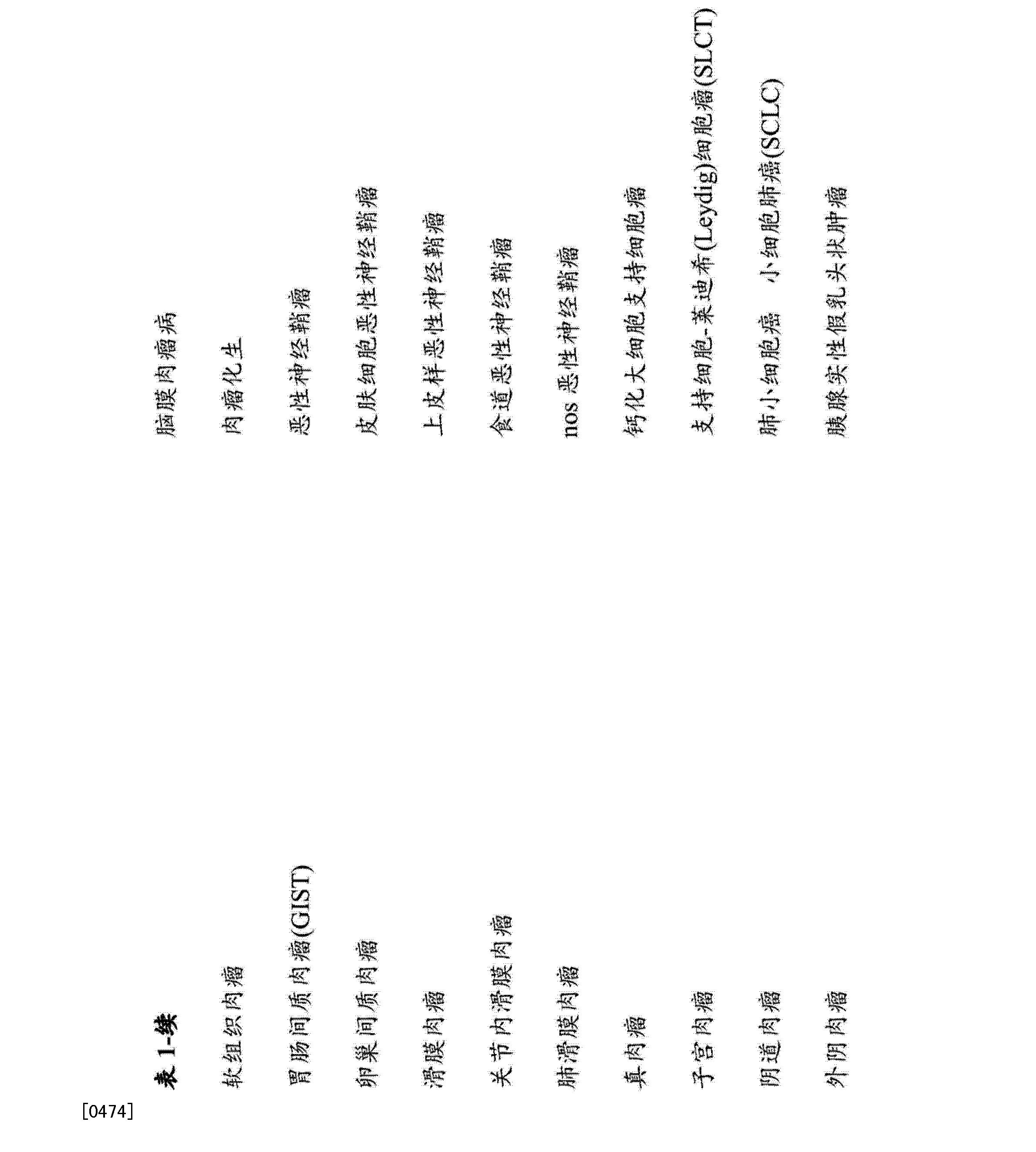 Figure CN103857387AD00871