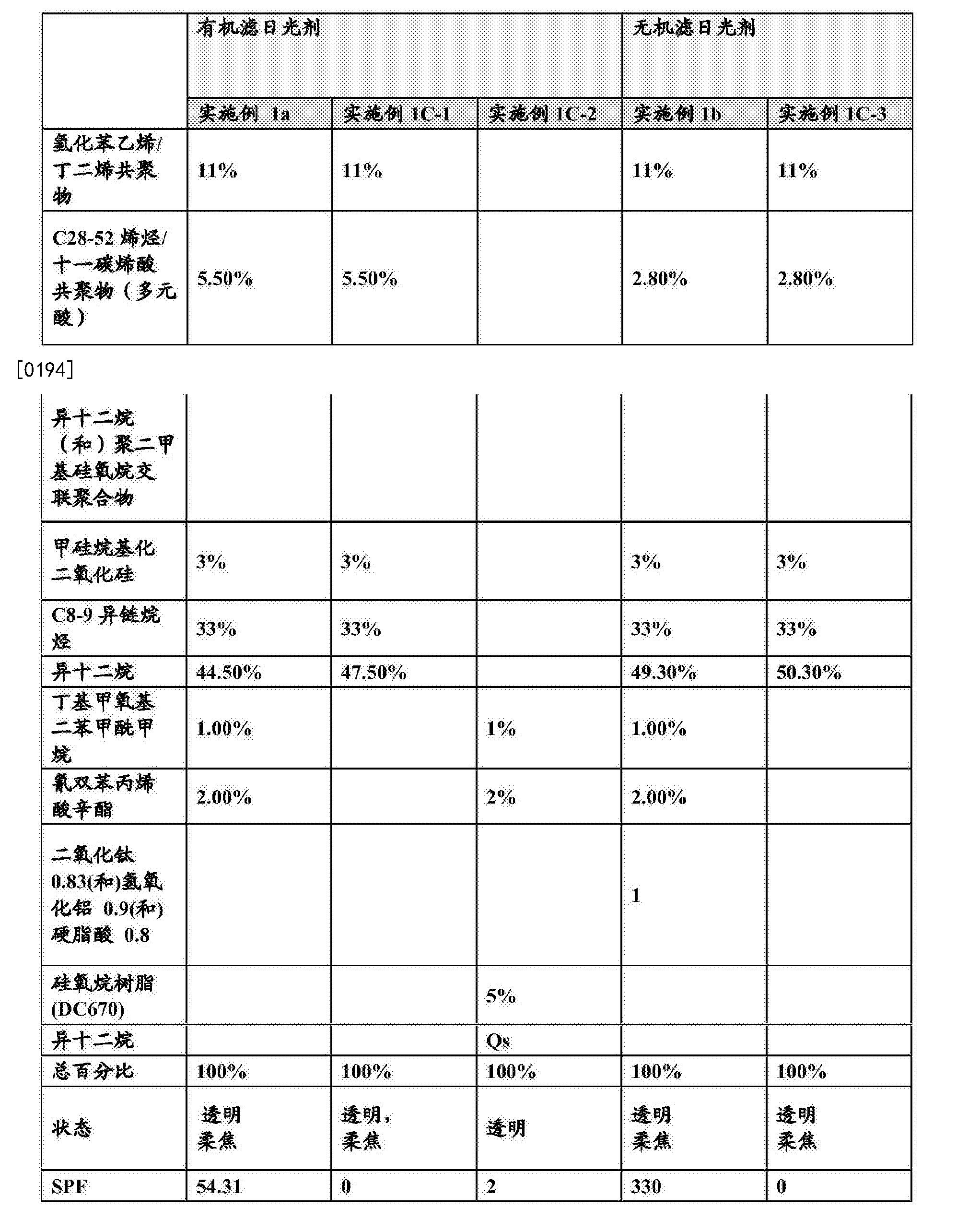 Figure CN107405294AD00271