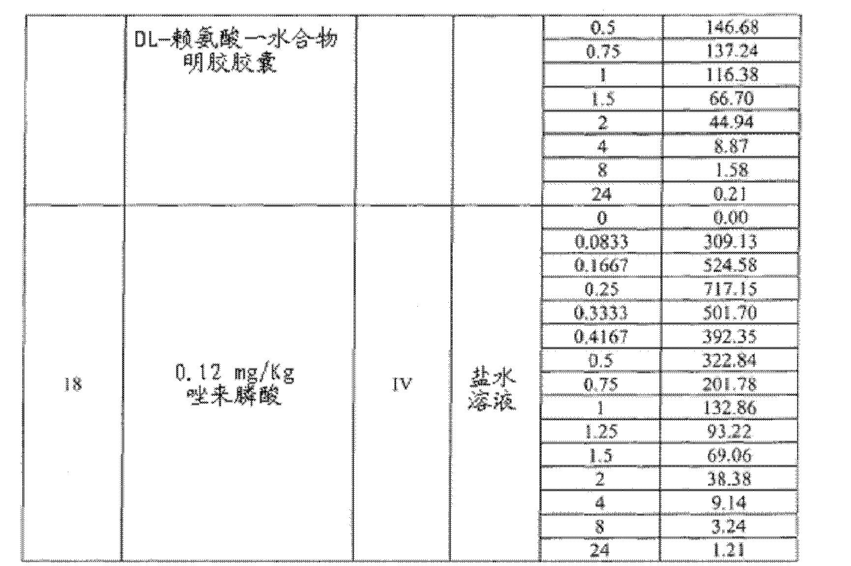 Figure CN102573809BD00281