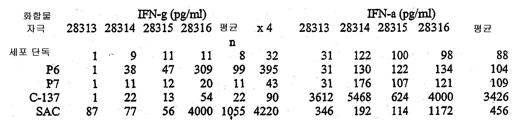 Figure 112004000355191-pct00120