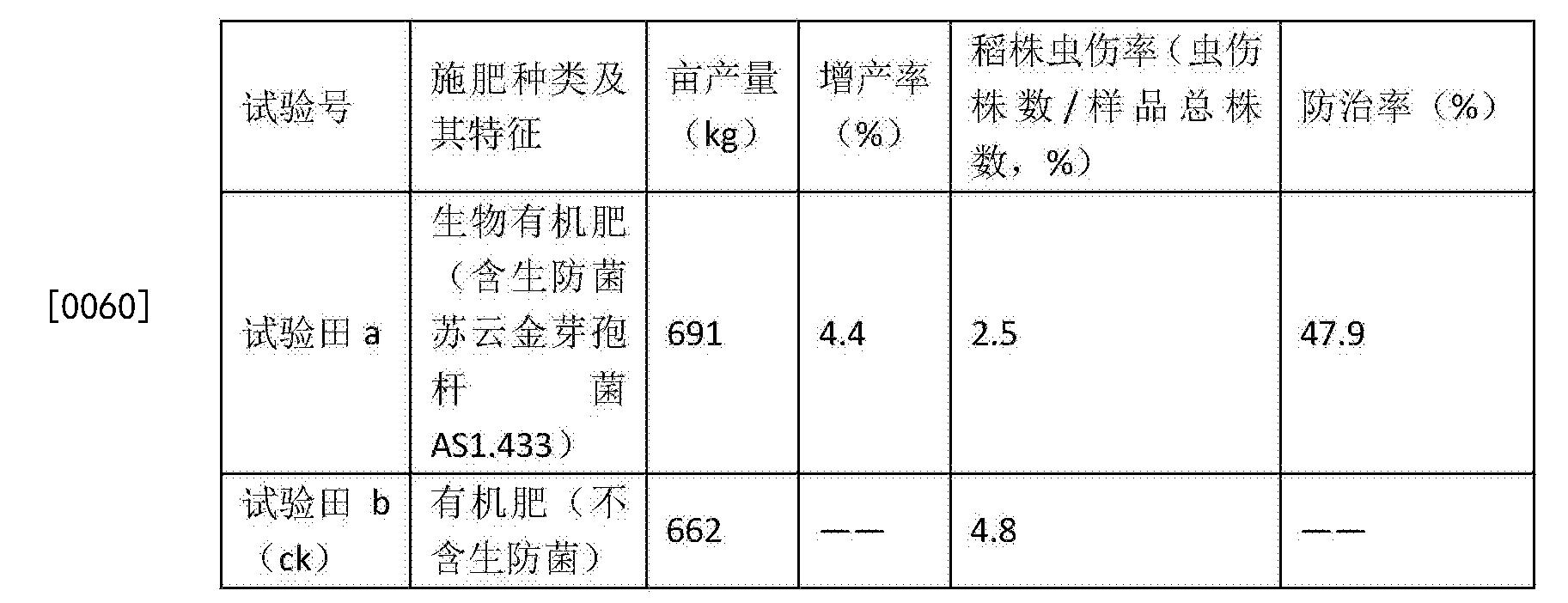 Figure CN105255777BD00091