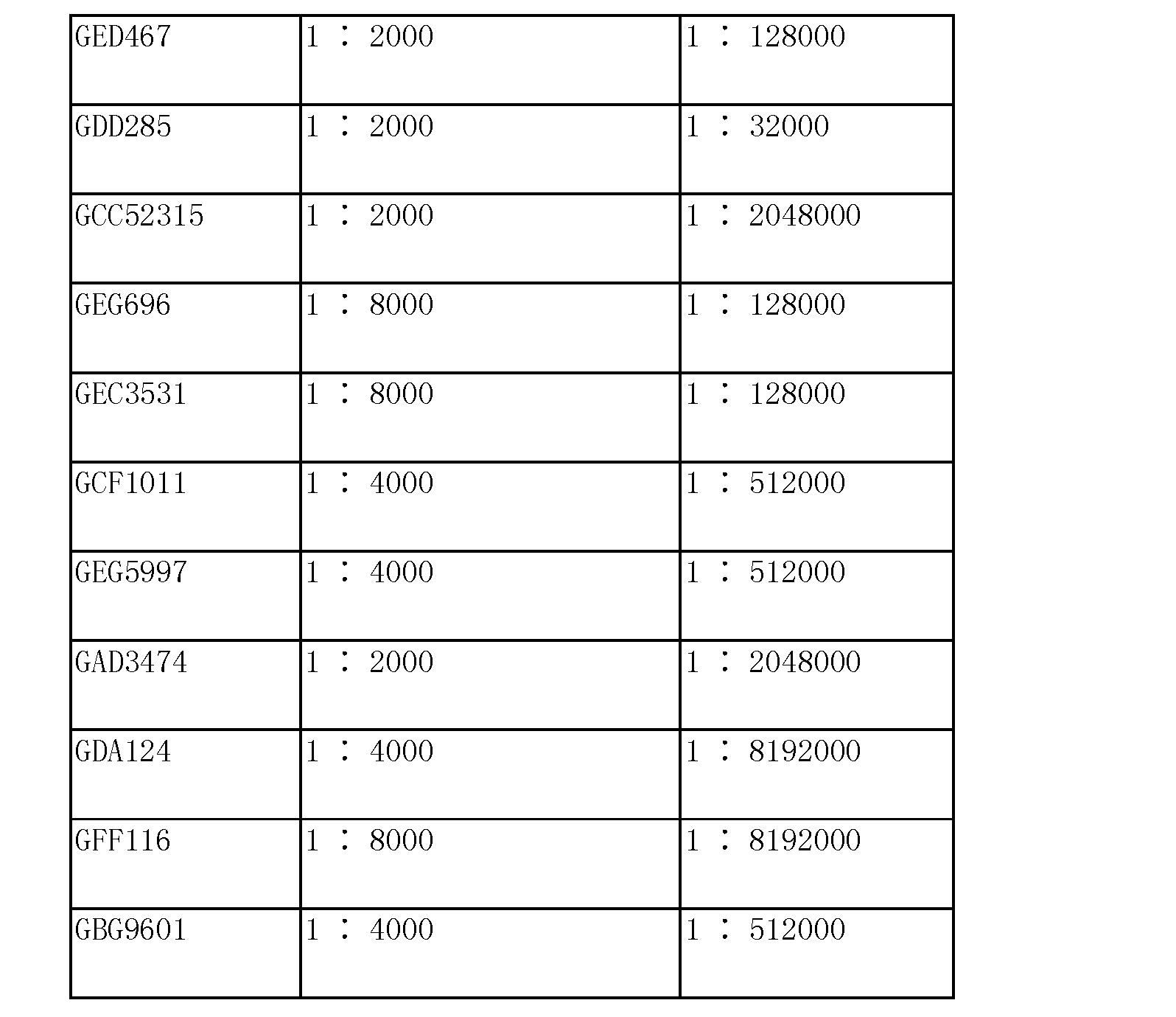 Figure CN105699653AD00111