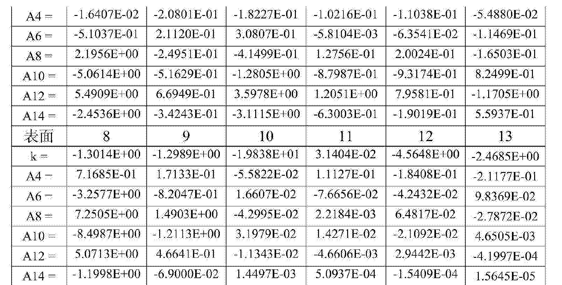 Figure CN104516093BD00191