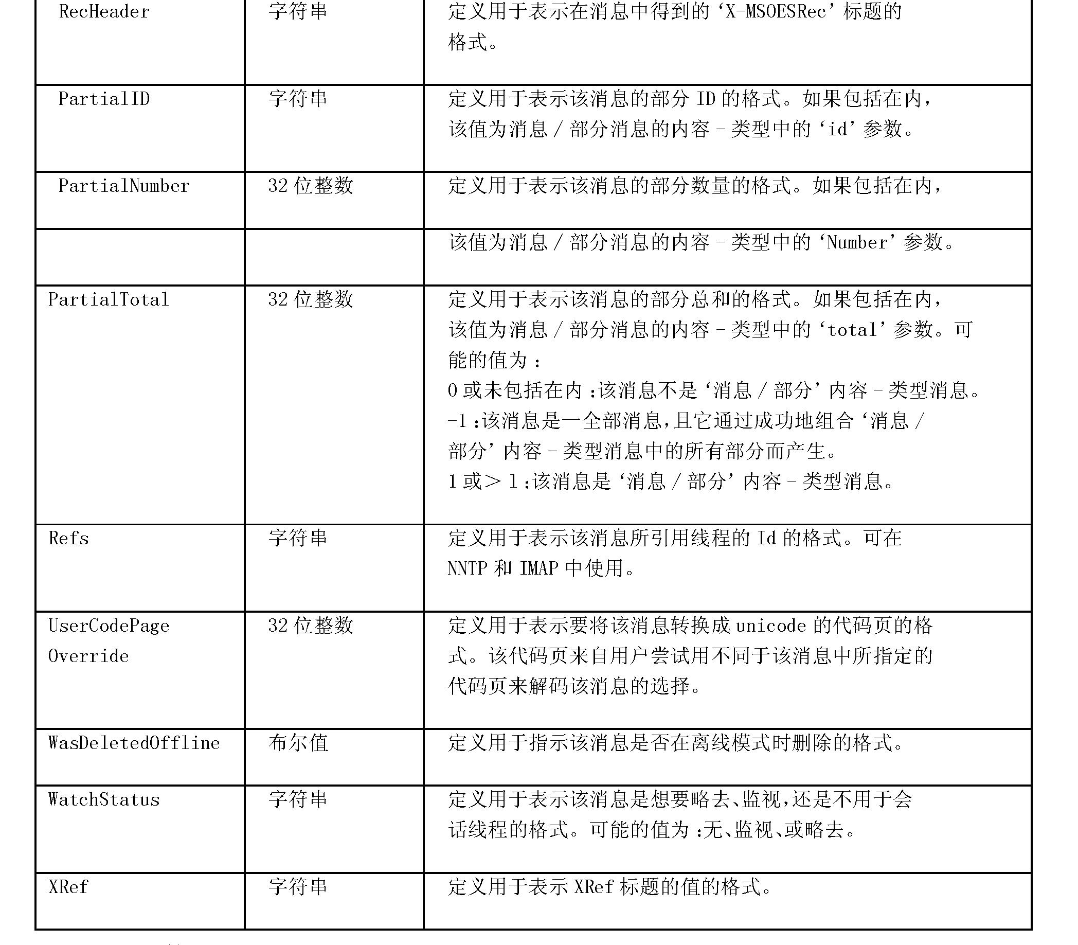 Figure CN101366016BD00291