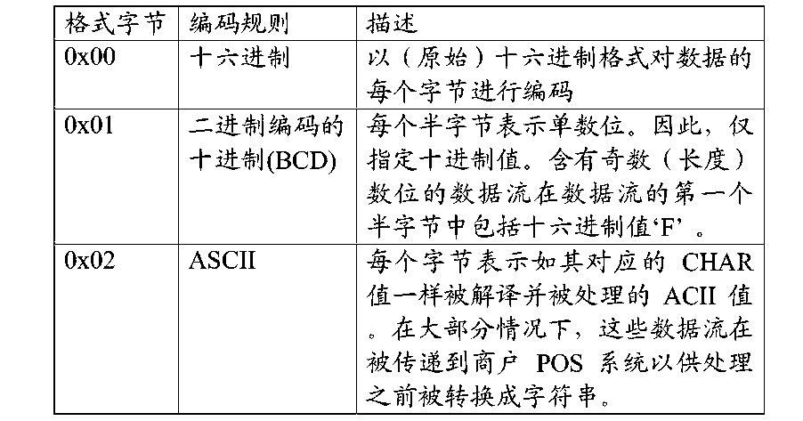 Figure CN104584043AD00631