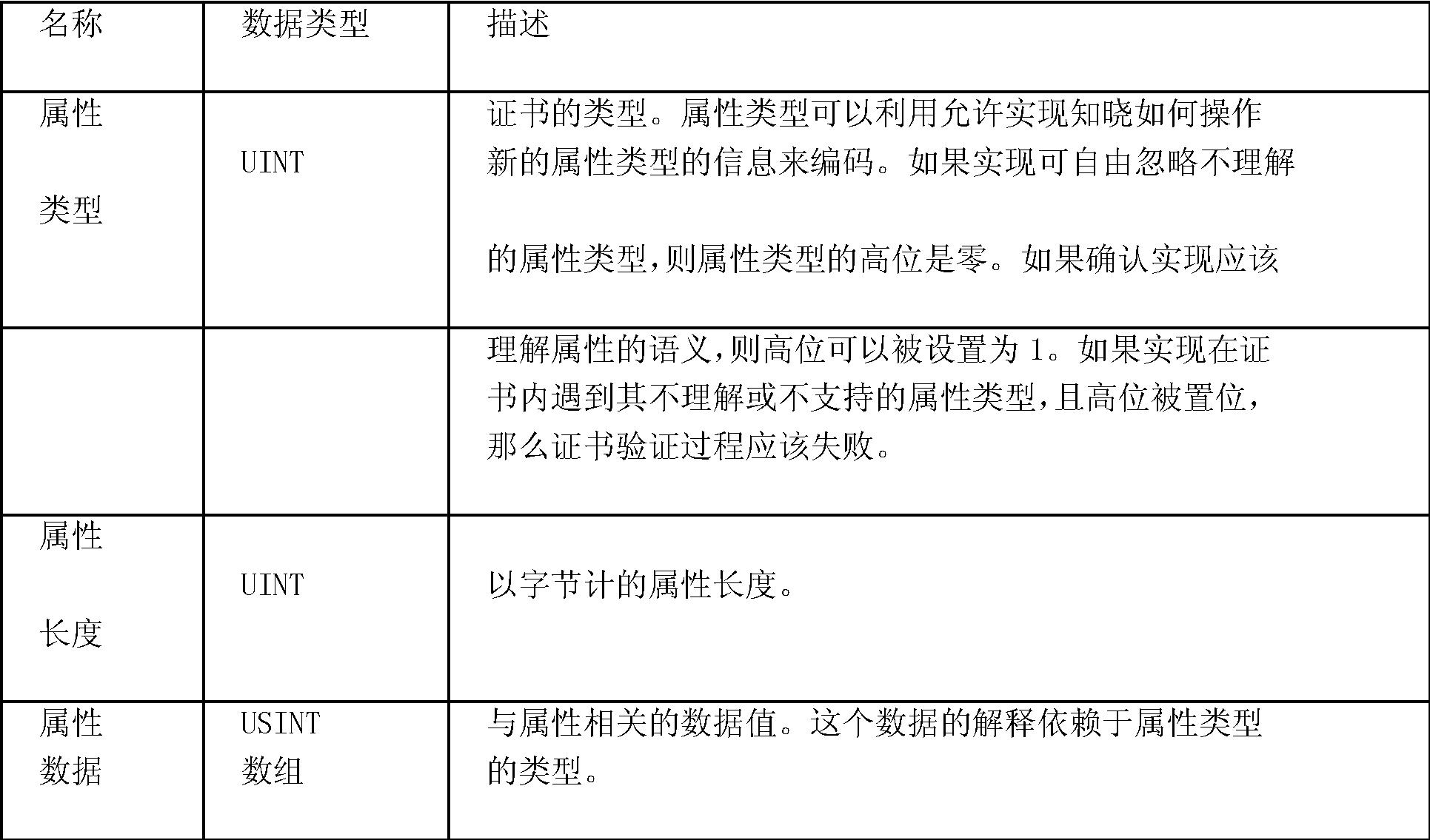 Figure CN101321165BD00131