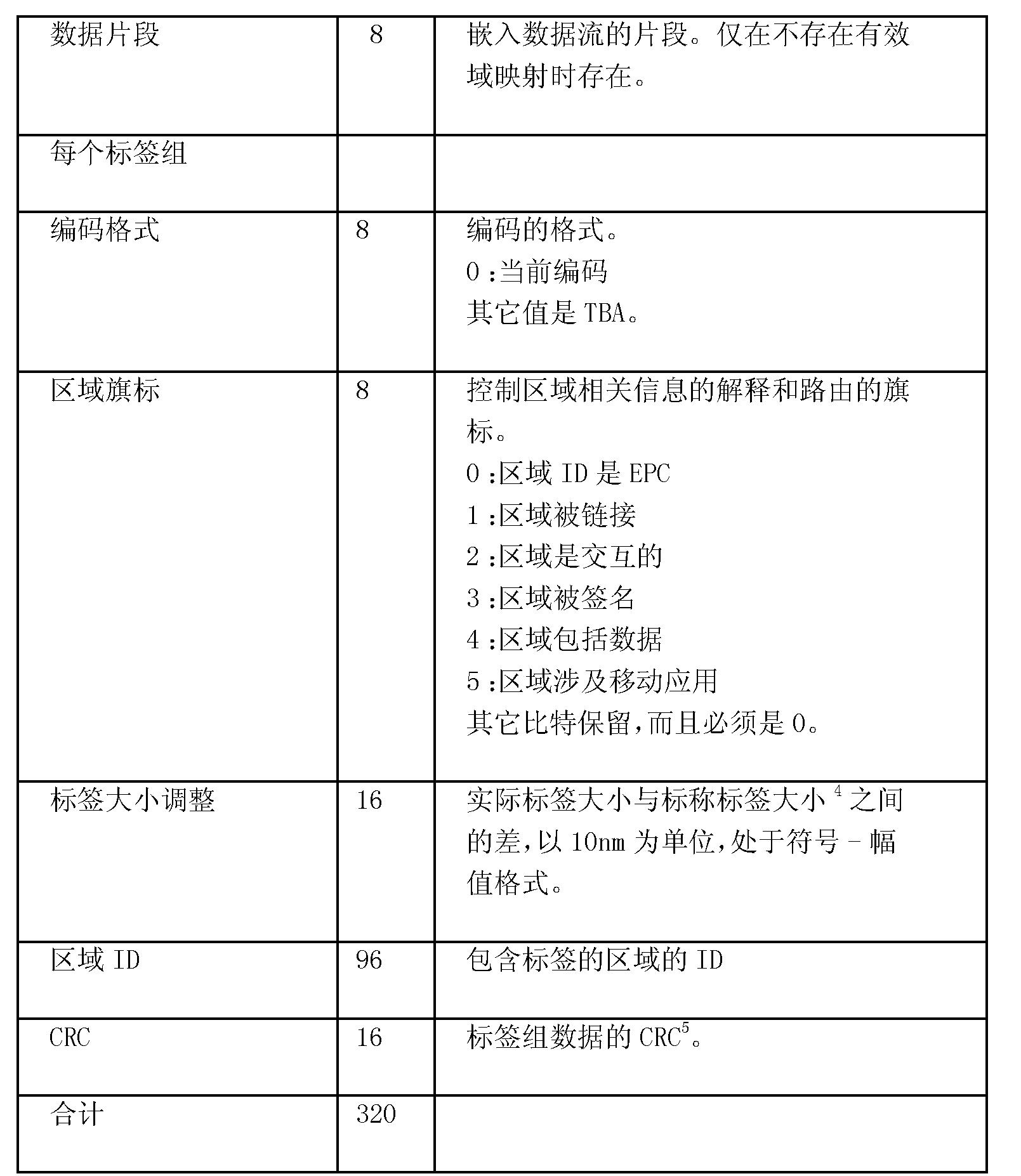Figure CN1993688BD00211