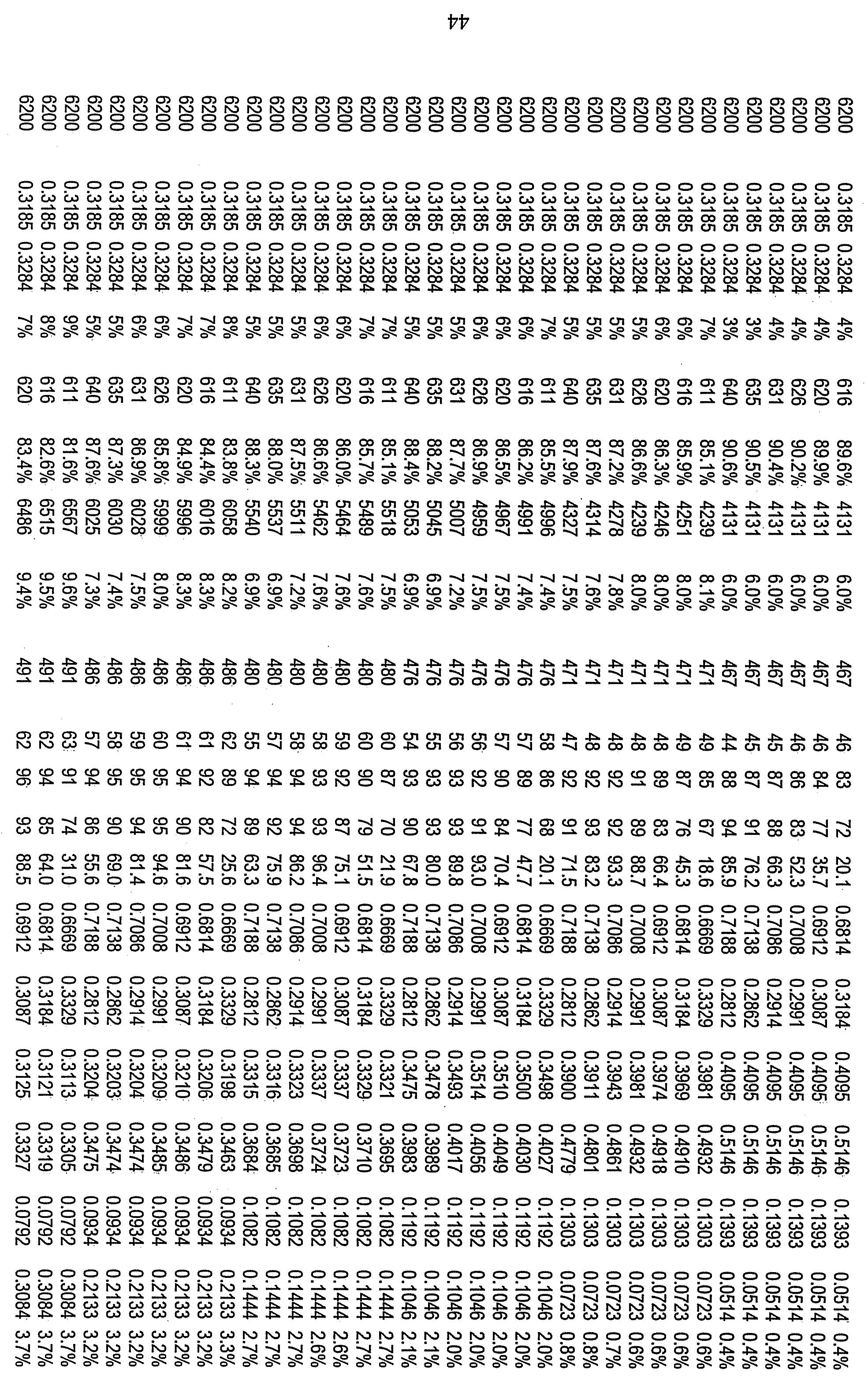 Figure 112010029469117-pct00010