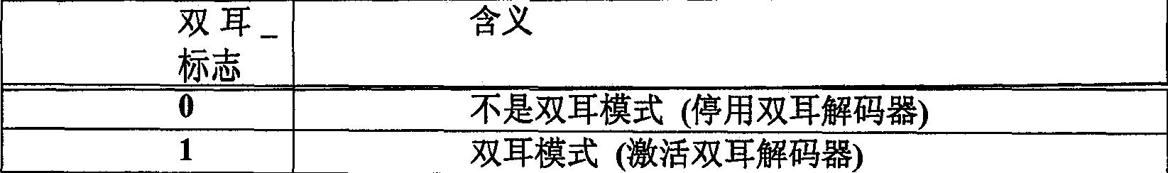 Figure CN101553867BD00123