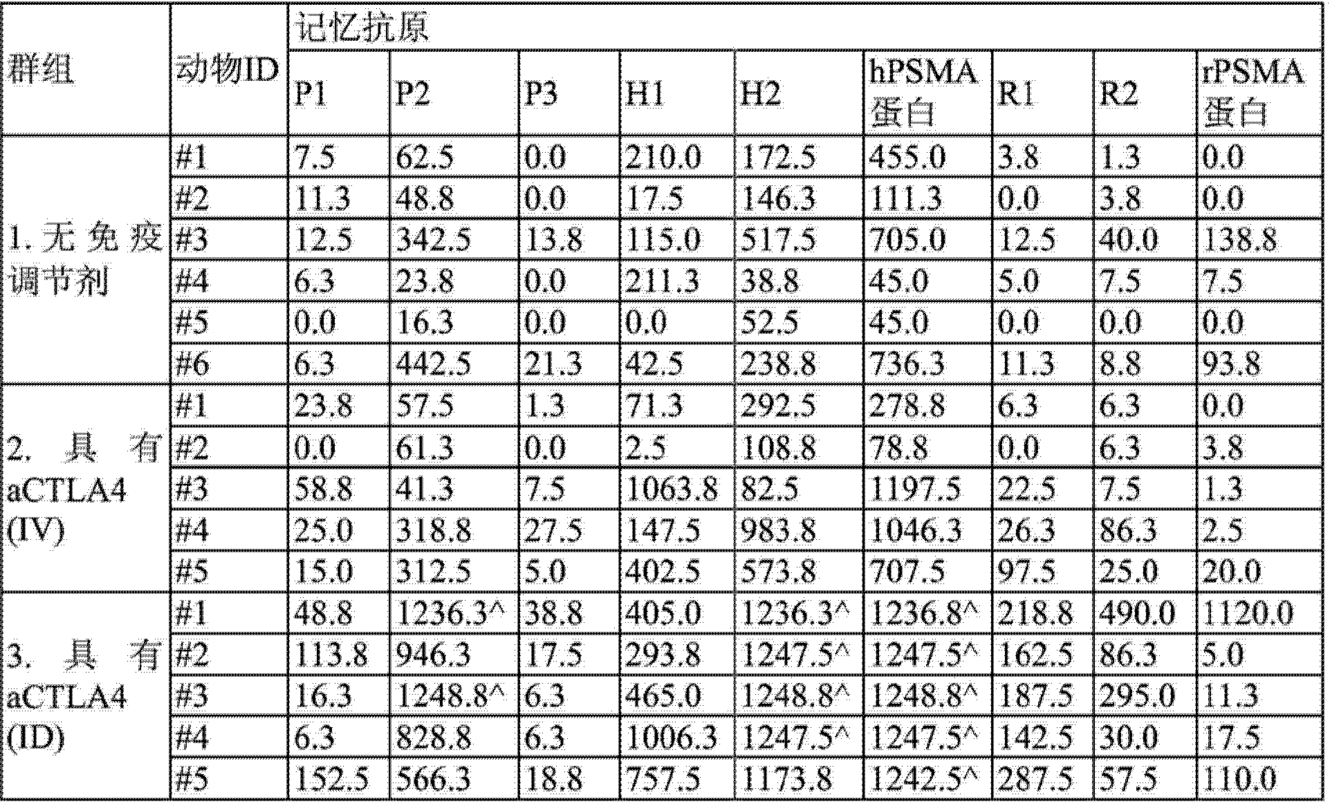 Figure CN104284674AD00771
