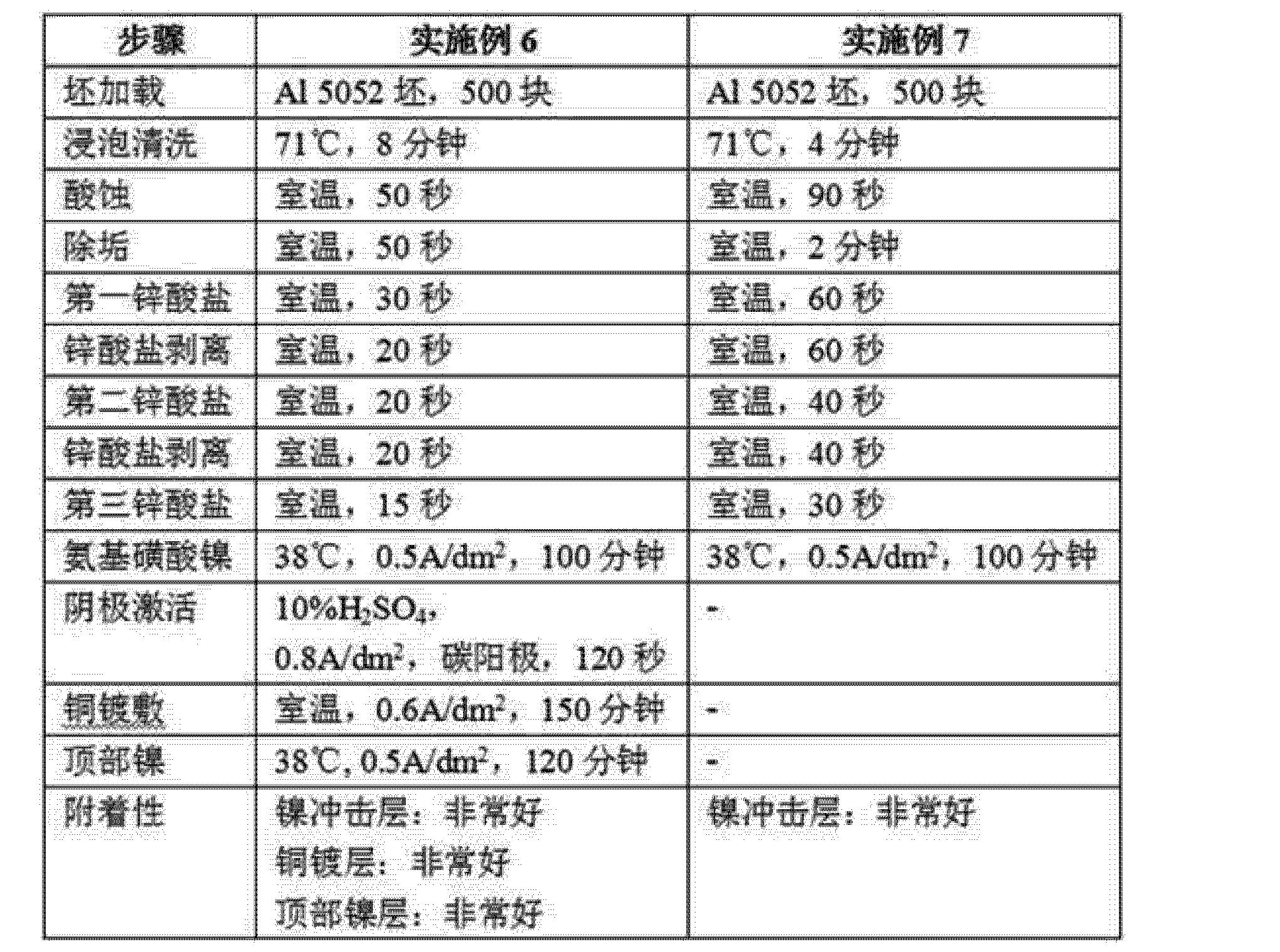 CN103946427A - Zincating aluminum - Google Patents