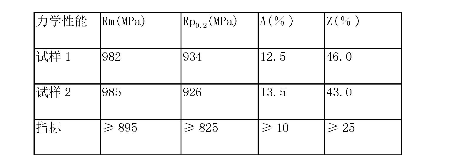 Figure CN104959501AD00081