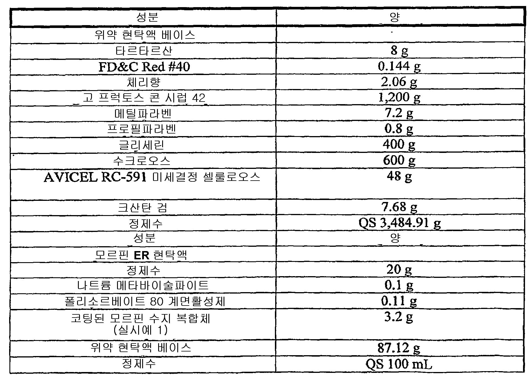 Figure 112008069624874-pct00017