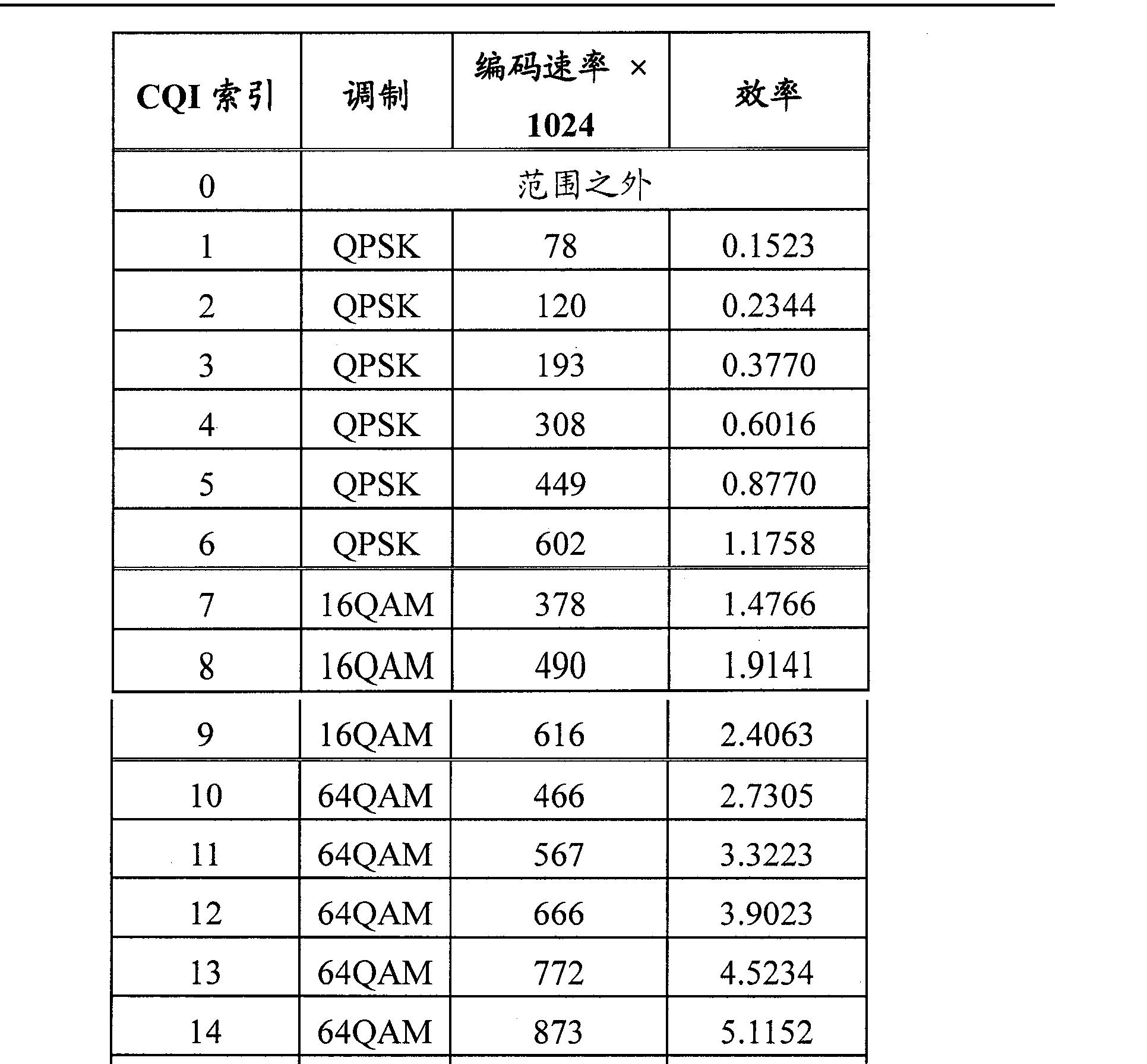 Figure CN102113258BD00101