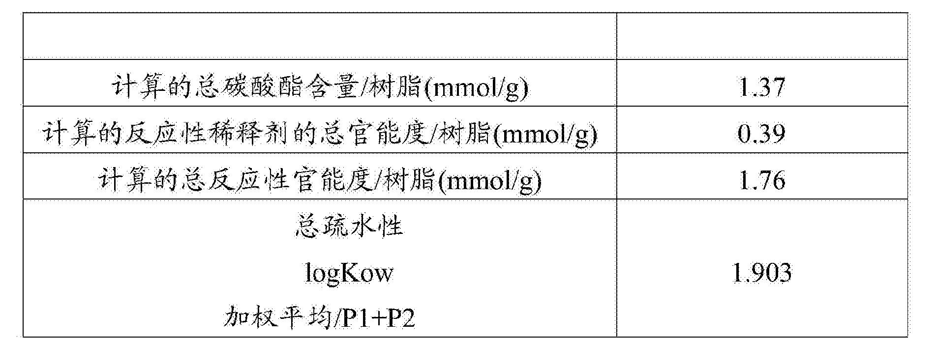 Figure CN104995270BD00181