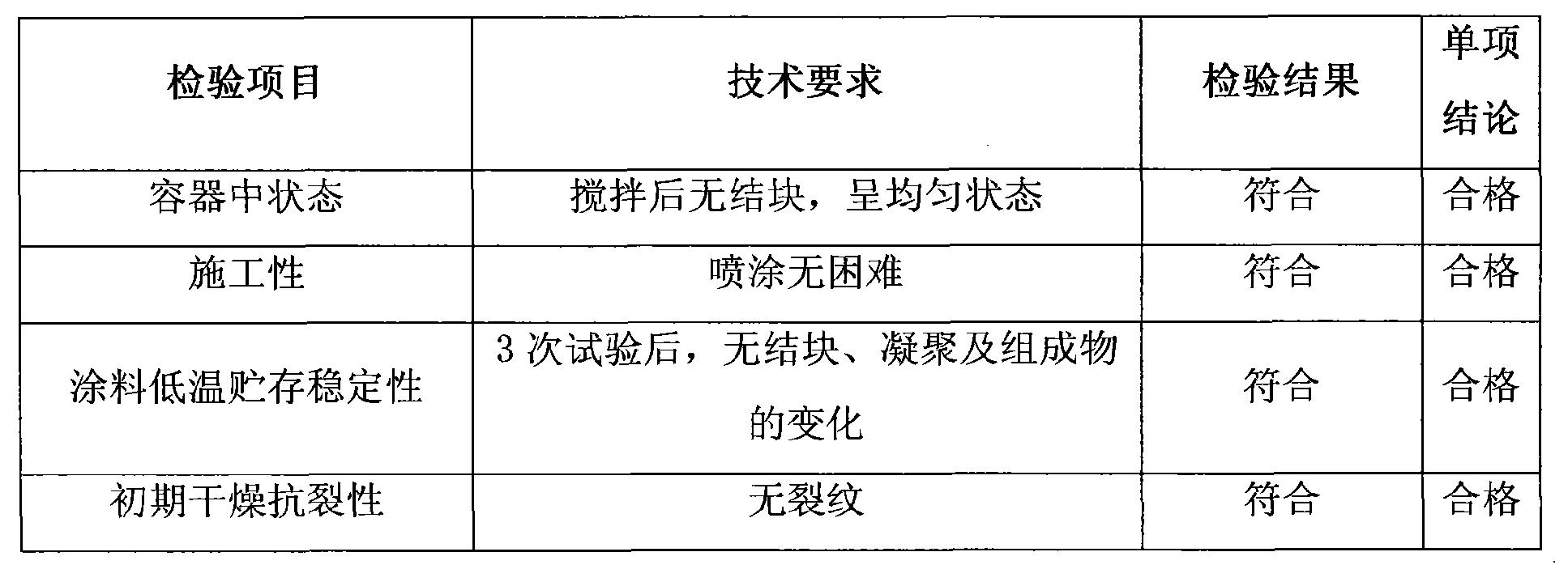 Figure CN102234186AD00052