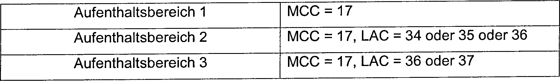 Figure 00140001