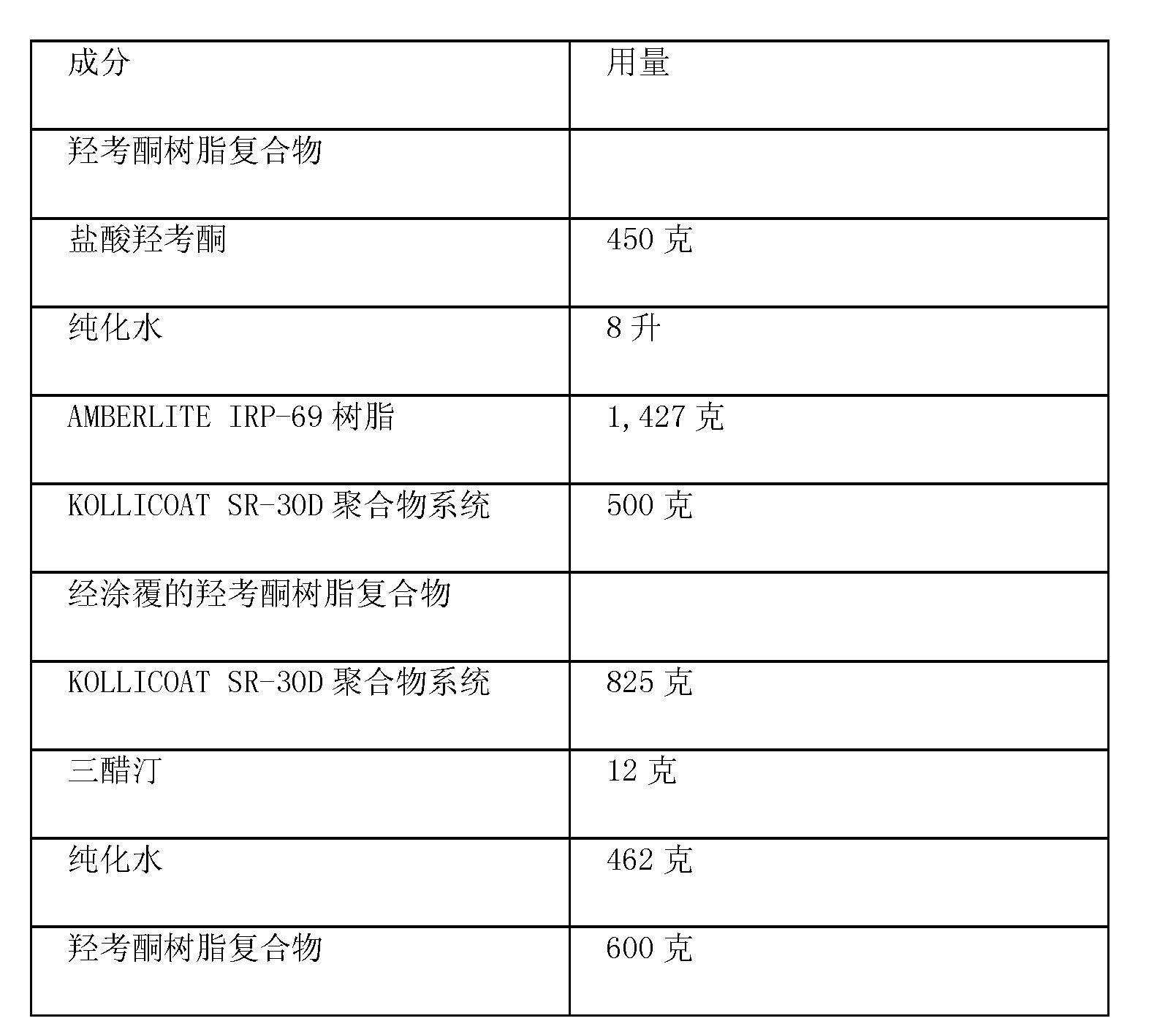 Figure CN102488652BD00191