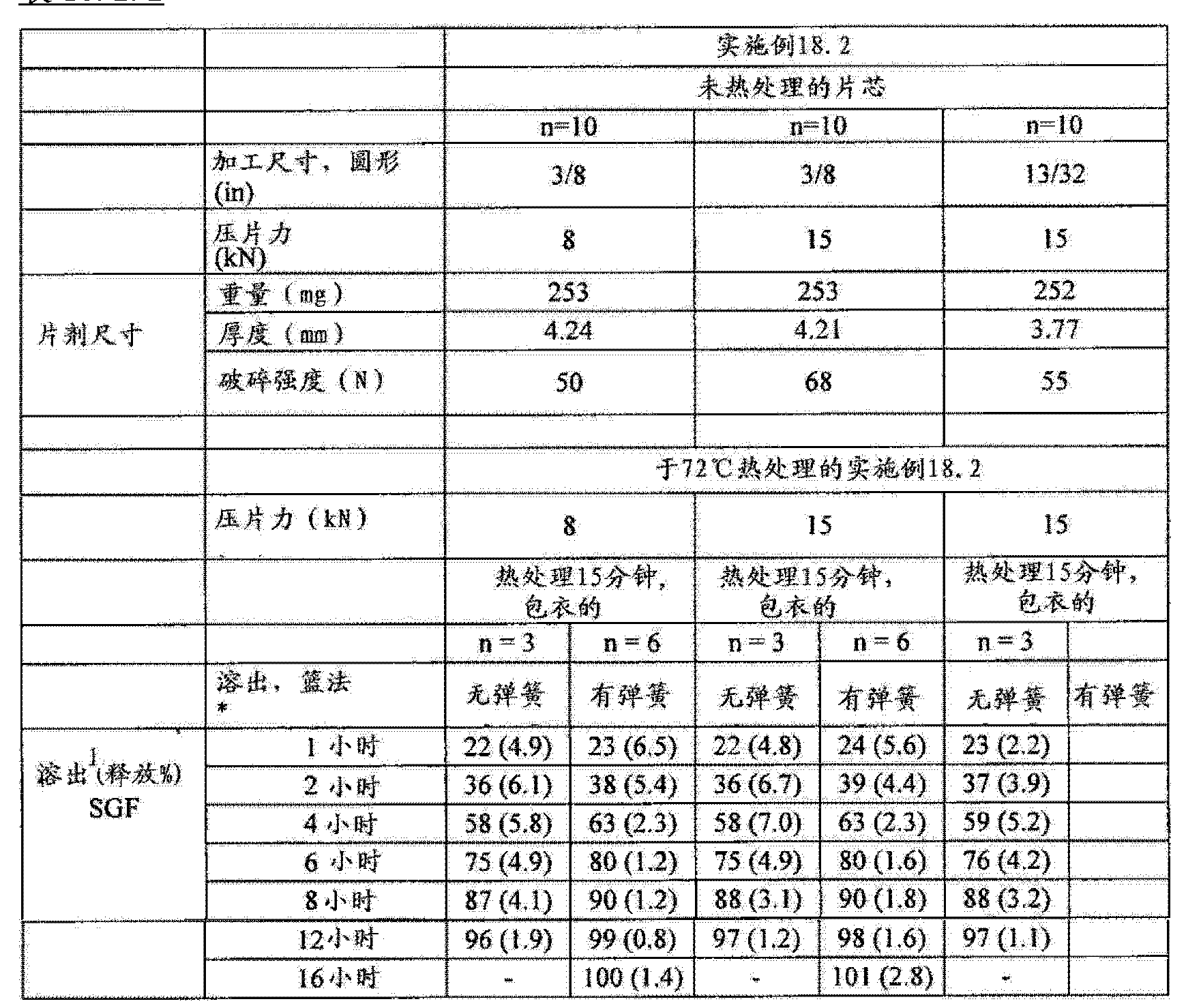 Figure CN102657630AD01222