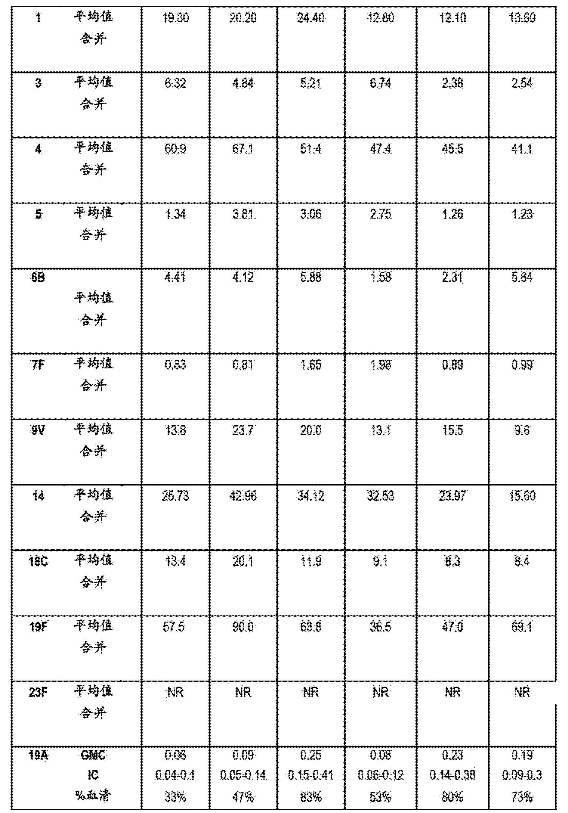 Figure CN103251940AD00471
