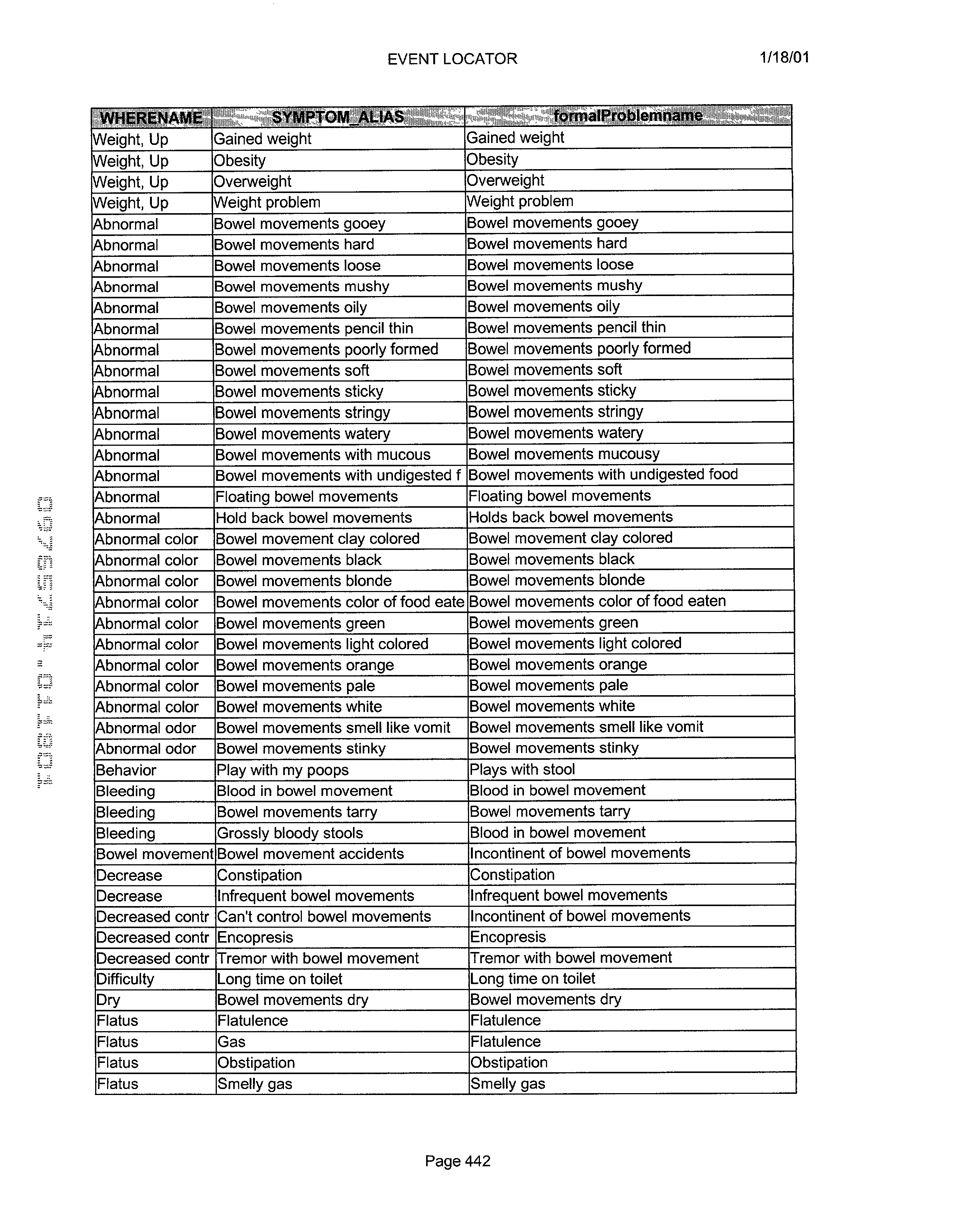 Figure US20030061072A1-20030327-P00443