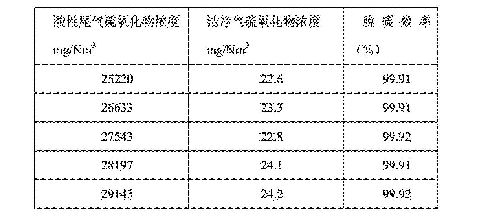Figure CN103721553AD00151