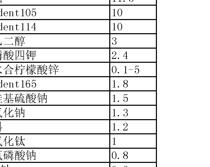 Figure CN103260591AD00091