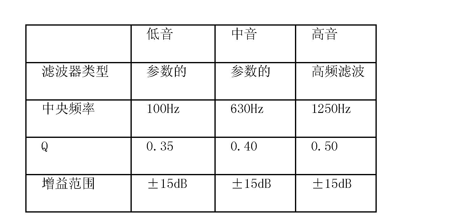 Figure CN101622805BD00121