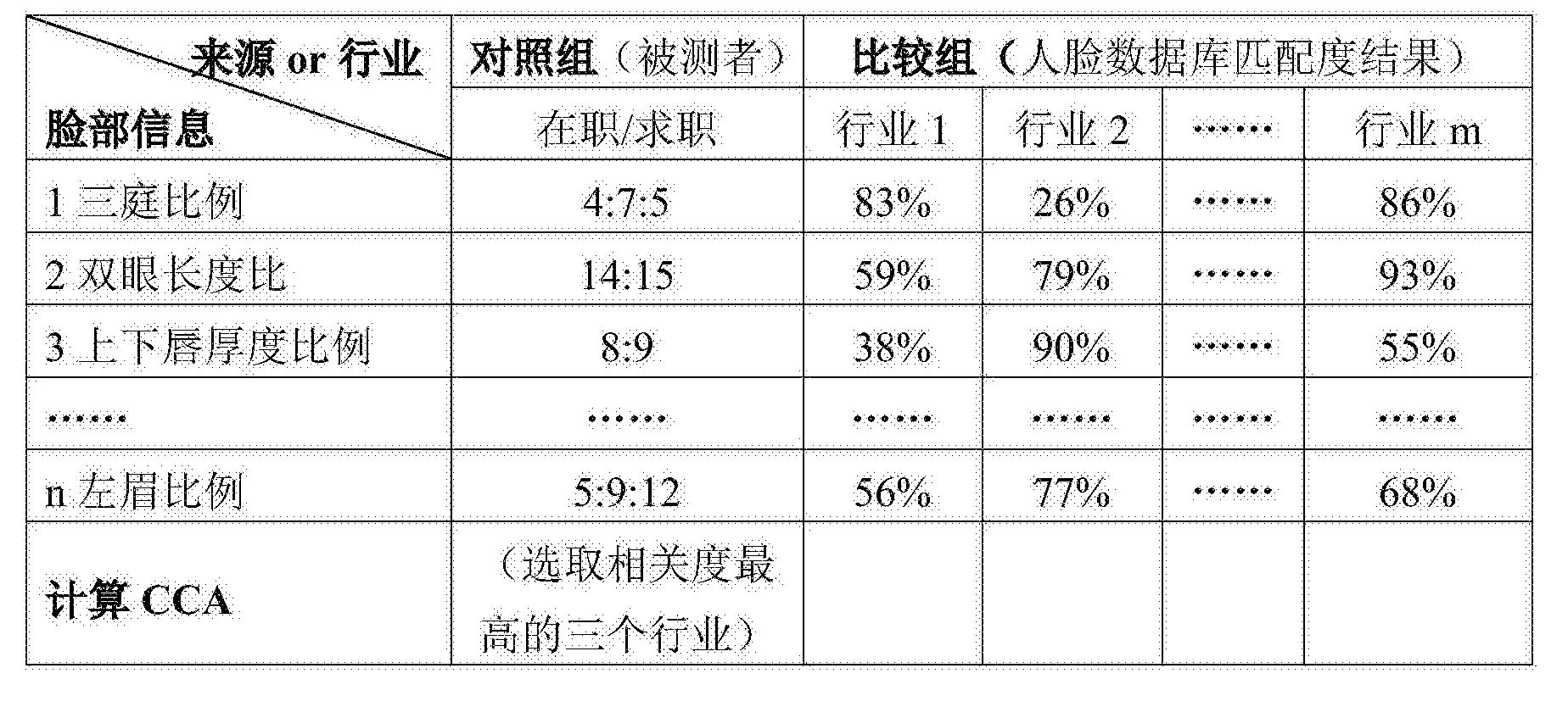 Figure CN104298753BD00082