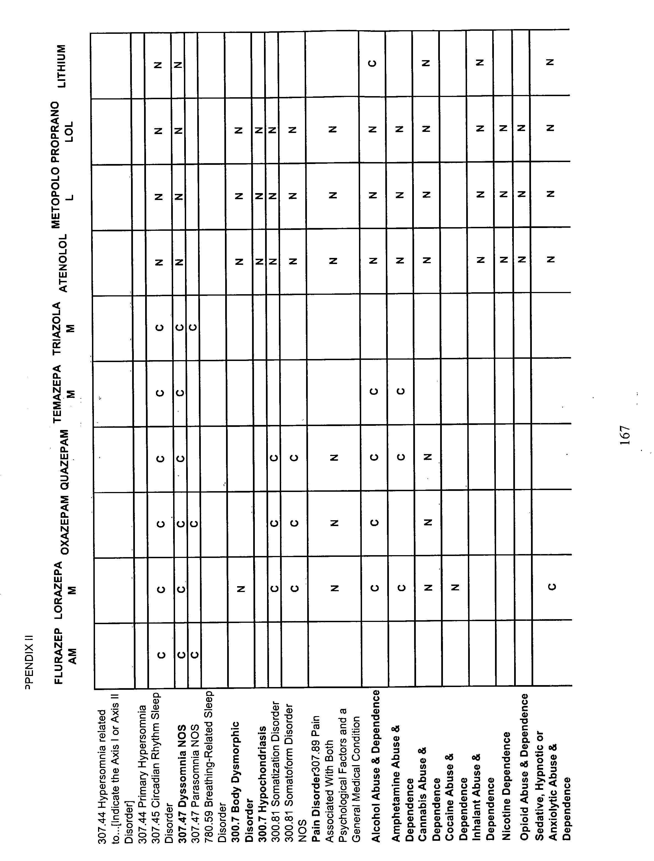 Figure US20030135128A1-20030717-P00038