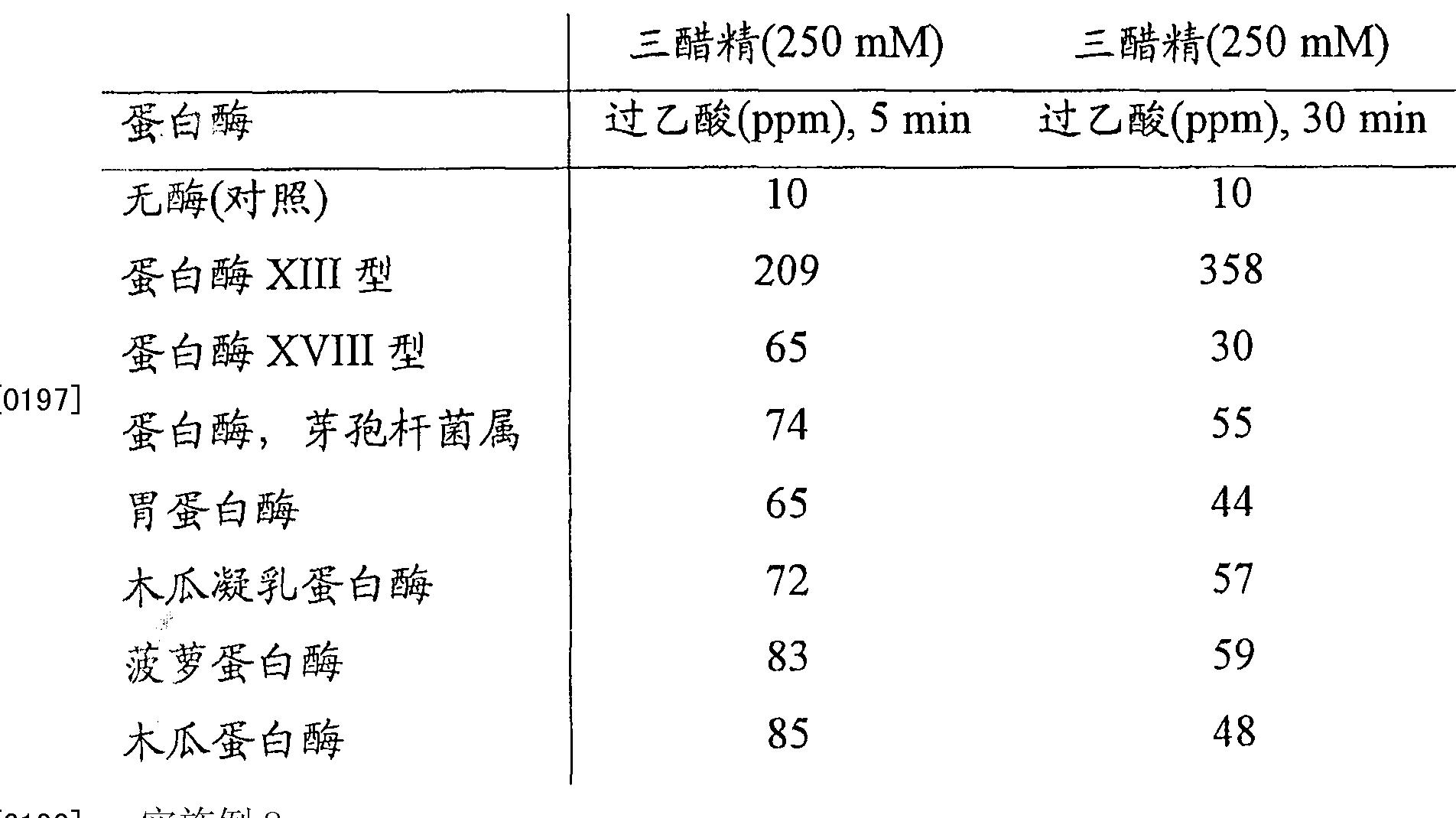 Figure CN101166828BD00311