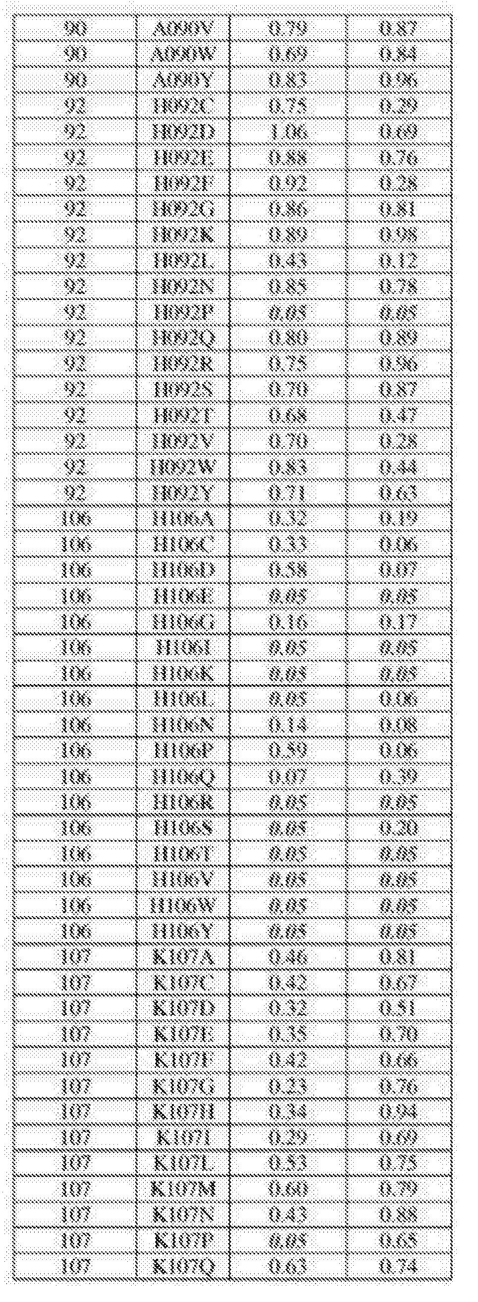 Figure CN105483099AD01401